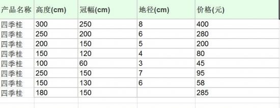 四季桂的价格